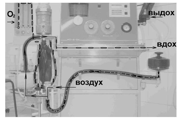 Схема движения кислорода, воздуха и кислородновоздушной смеси